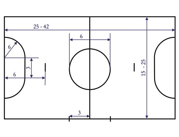 Разметка минифутбольной площадки
